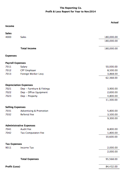 Profit & Loss report with Heading Only account