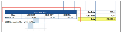 Adding GST Summary to the QBO invoice template – Invoice Template Singapore