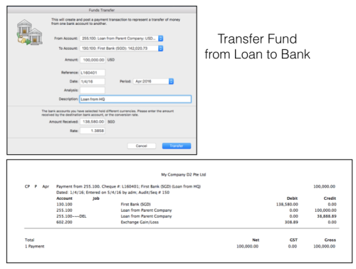 MoneyWorks Transfer Fund