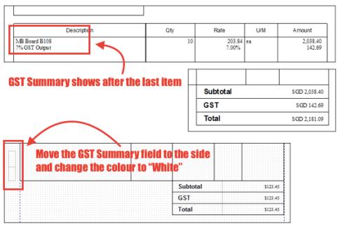 GST Summary